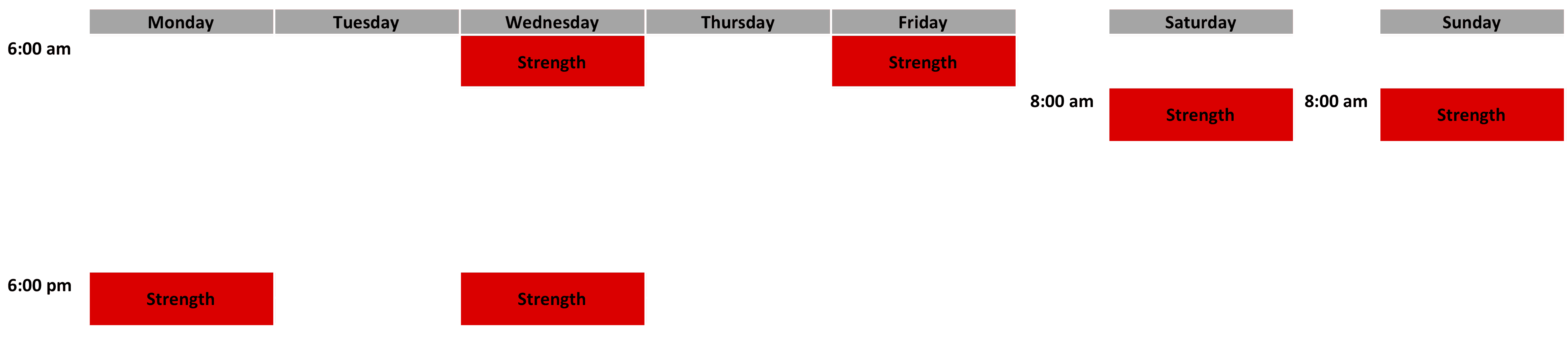 Strength Schedule - April 2019